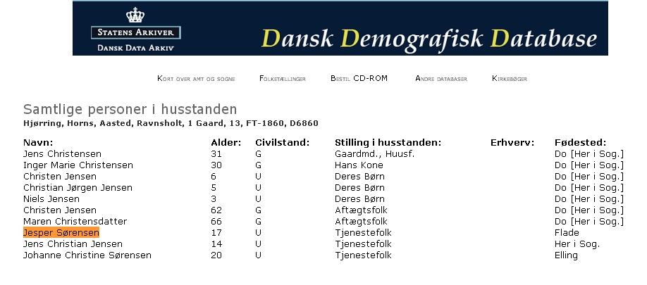 Jesper Sorensen Ft 1860 Aasted Horns Hjorring