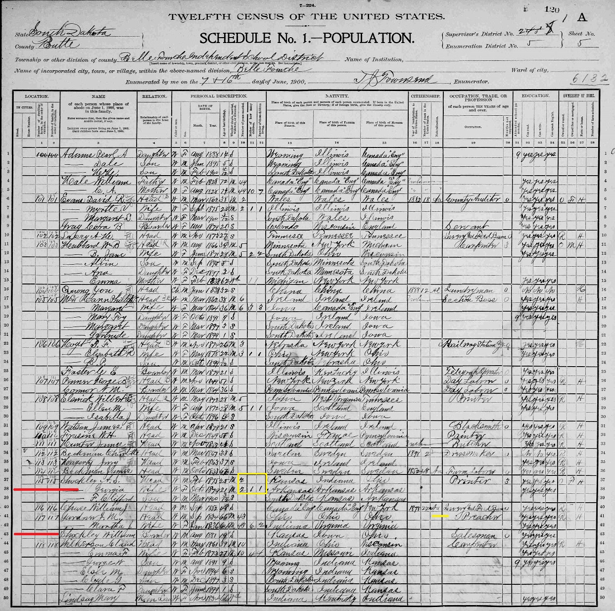 Albert & Georgia + William Shockley 1900 Census