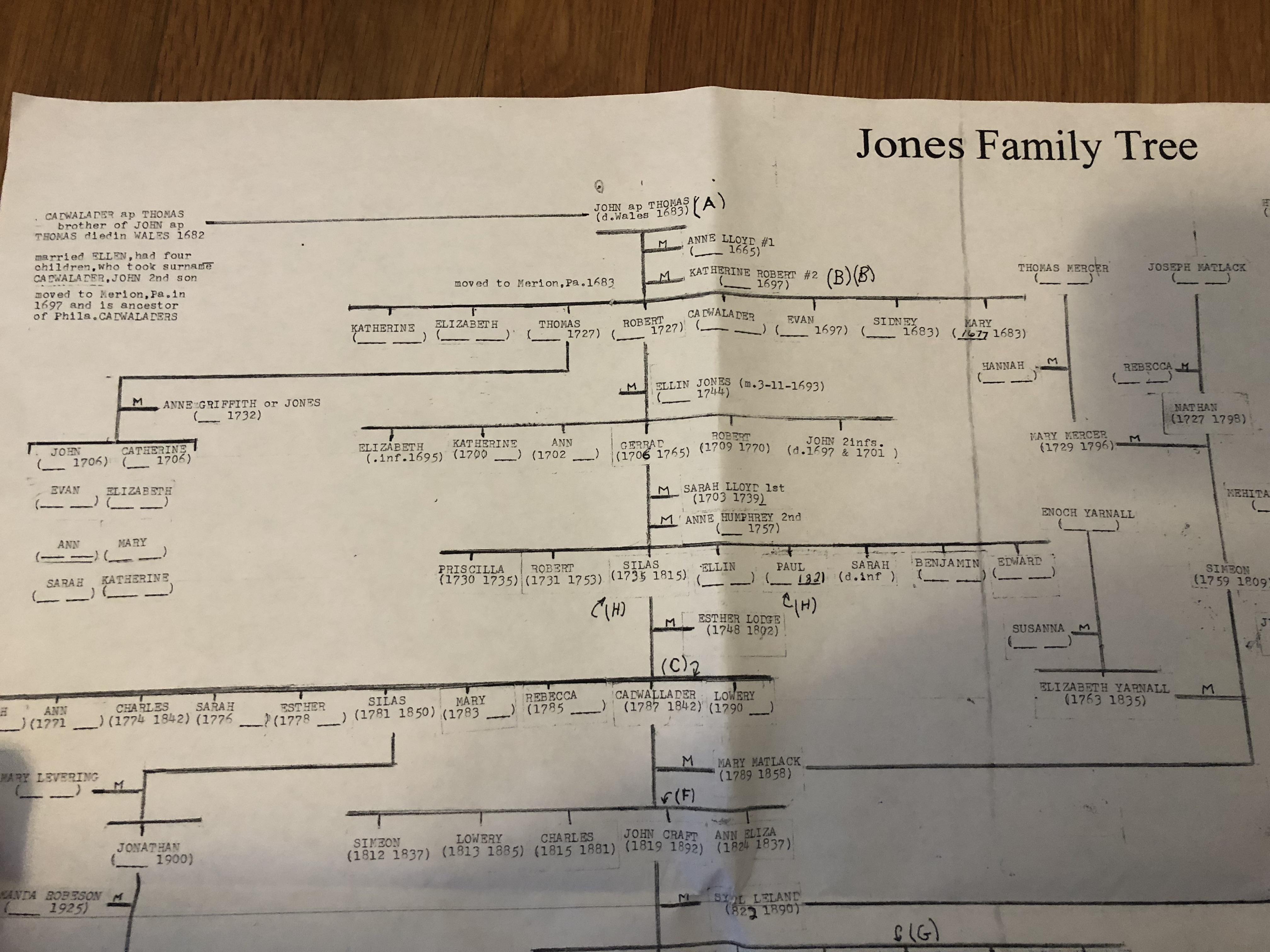 Jones family. Merion, PA. Morning Star
