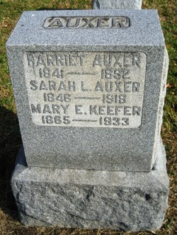 Auxer Sisters + a Daughter Buried together in East Harrisburg Cemetery