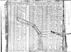 Ruth Bennett in Massachusetts Birth Records, 1840-1915