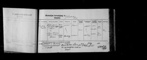 Marriage Record of Anna Smit and Pieter Andries Smit