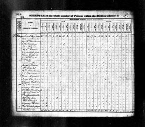 1830 US Census
