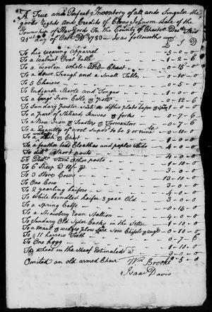 Inventory of Closs Johnson's Estate