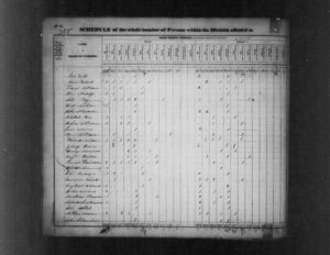 1830 US Federal Census of Haywood County, NC