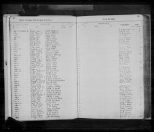 John W Barnhouse and Sarah C Cross marriage record