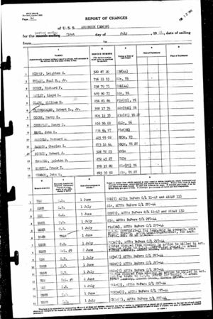 USS Shubrick July 1945 Naval Muster Roll Report of Changes