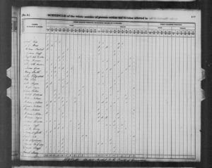 US Federal 1840 Census of Haywood County, NC