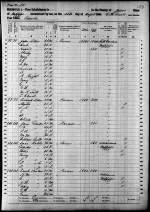 1860 U. S. Federal Census, Place: Jones County, Mississippi