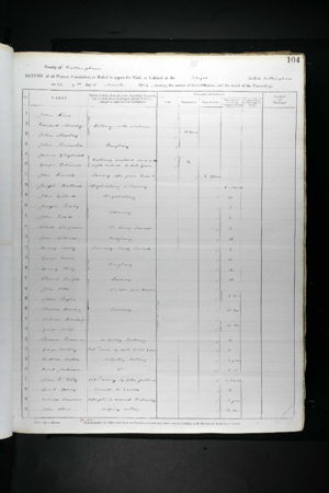 England & Wales, Criminal Registers,  George Orwin