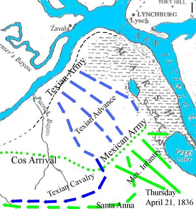 Map Of Texas Revolution.San Jacinto Battle In Texas Revolution