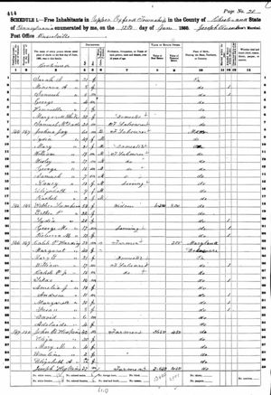 1860 US Census: Upper Oxford, PA