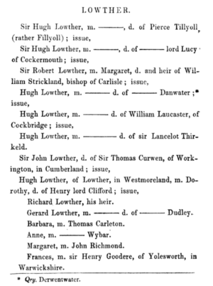 Lowther 1615 pedigree