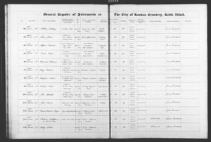 Example of The City of London Burial Register