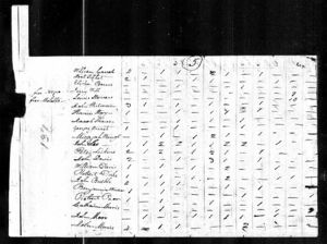 John Morris Sr  (1755-1818) | WikiTree FREE Family Tree