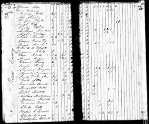 1820 US Census