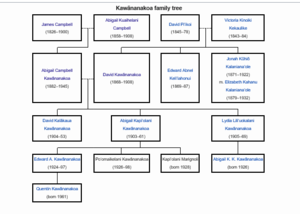 Campbell/Kawananakoa family tree