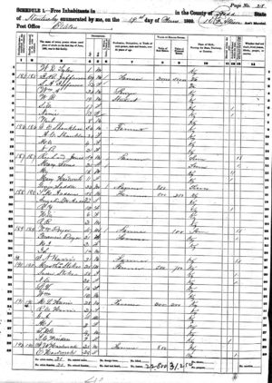 Isham Randolph Jefferson, 1860 census