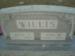 William Willis