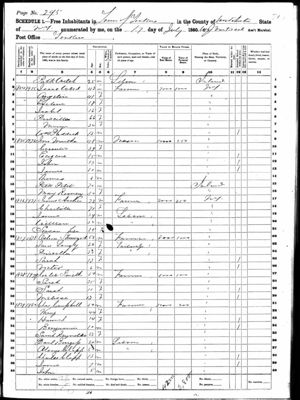 1860 United States Federal Census