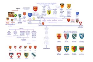 Chart of Paternal Royal and Noble Ancestors
