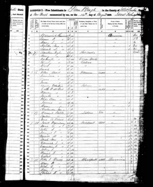 1850 United States Federal Census
