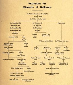 Stewarts of Galloway Pedigree Image 1