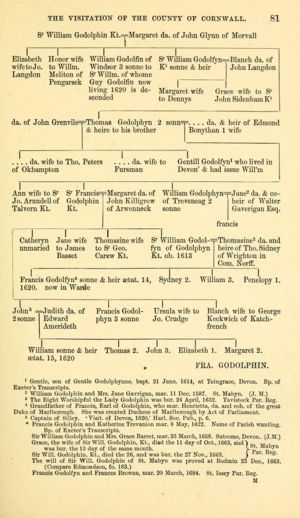Thomasine (Godolphin) Carew (abt 1575-) | WikiTree FREE
