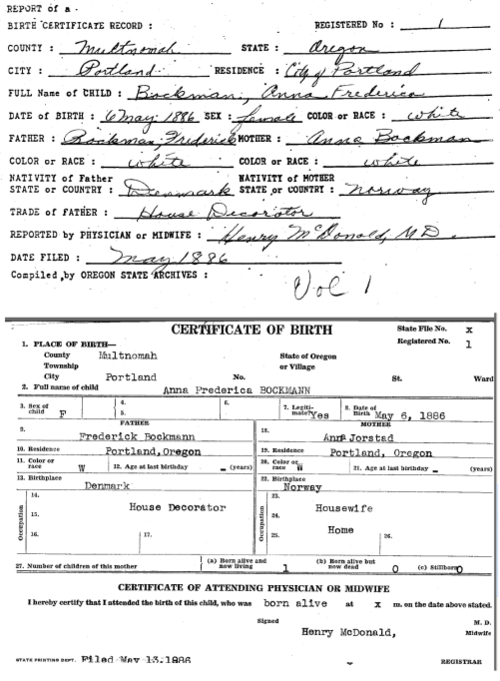 Please Help Interpret This Birth Certificate Proof For Or Against