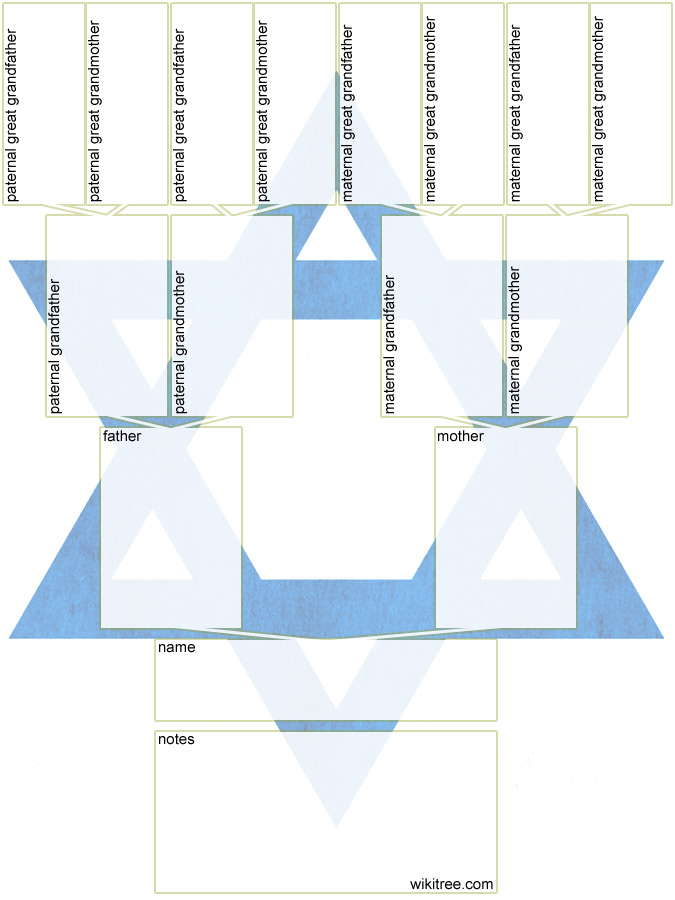 Free printable family tree diagrams jewish family tree pronofoot35fo Gallery